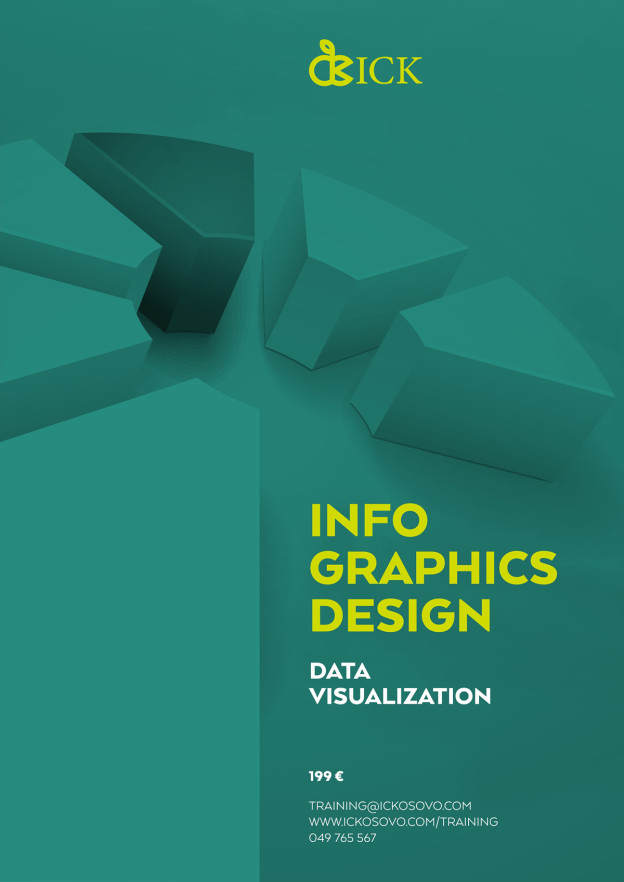 Infographics Design & Data Visualization