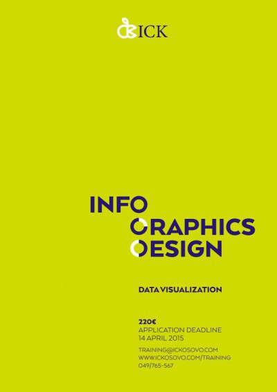 Infographics Design | Data Visualization